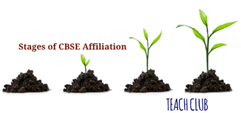 Grounds of Rejection by the CBSE Board after or Before Inspection – Deficiency / Scrutiny / Rejection