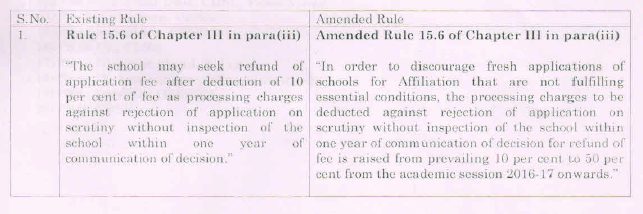 CBSE Refund of affiliation Fee